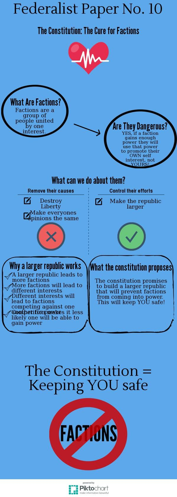 Federalist paper no. 10 | @Piktochart Infographic