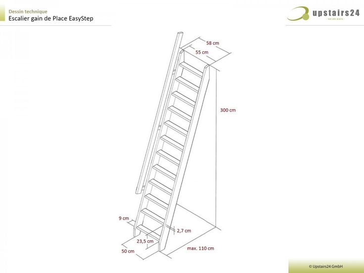 Échelle de meunier / escalier gain de place EayStep