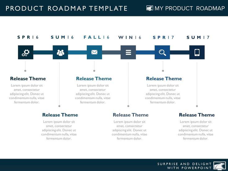 software development timeline template yglesiazssa