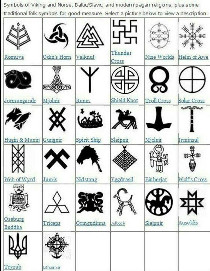 Freya Symbols Meaning Google Search Wikinger Symbole Und