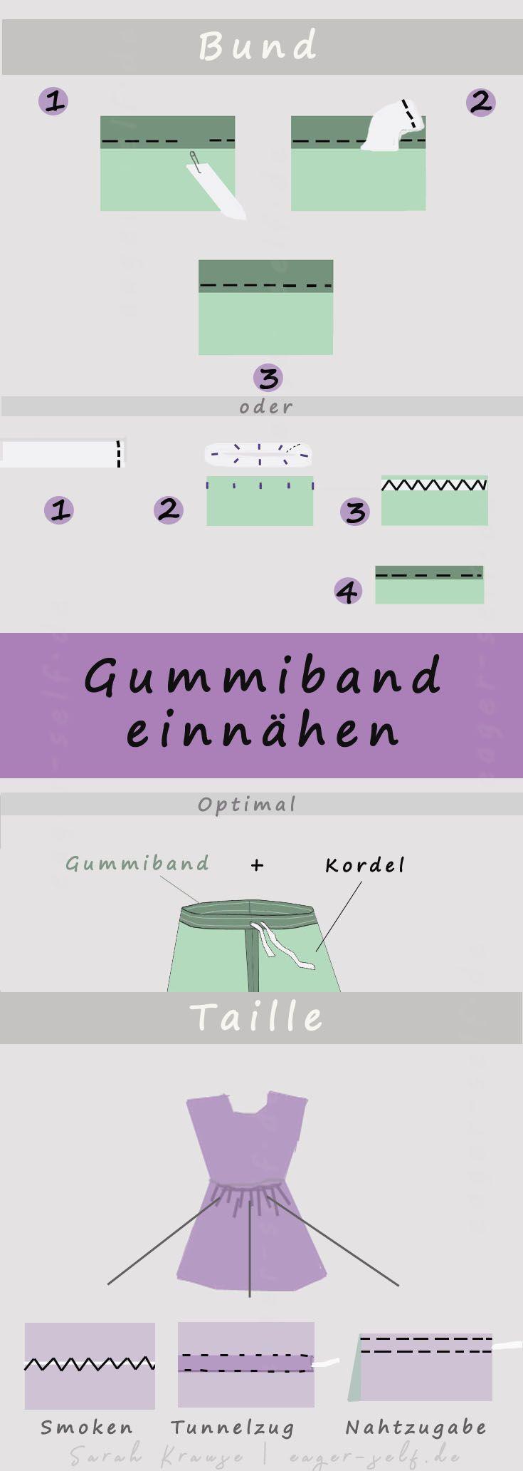 Gummiband einnähen in wenigen Schritten- im Bund oder an der Taille. Alle gängigen Methoden einfach und mit vielen Bildern erklärt.