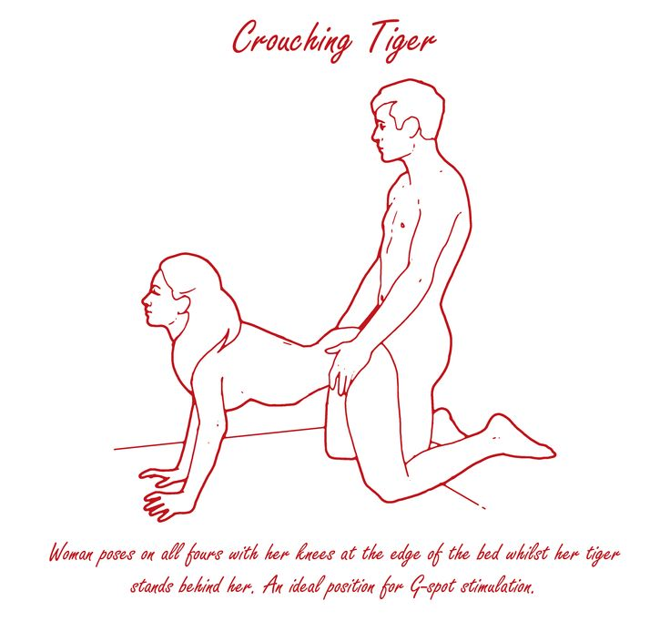 Crouching tiger sex position