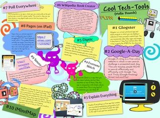 Educational technology is a wide field. Therefore, one can find many definitions, some of which are conflicting. Educational technology can be considered either as a design science or as a collection of different research interests addressing fundamental issues of learning, teaching and social organization. #glogster #edtech