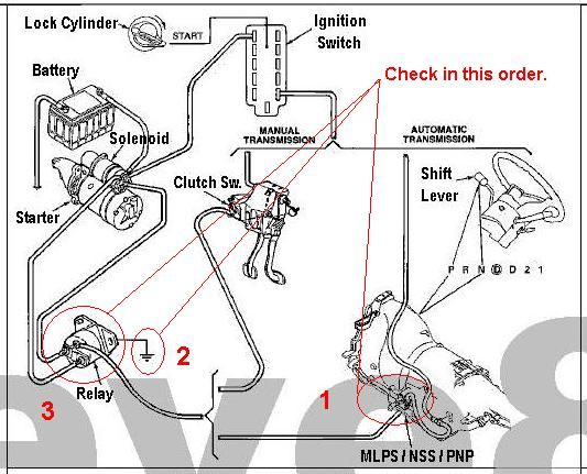 Under Hood Fuse Box Diagram Ford Expedition 1997 Ford Expedition Ford F150 Fuse Box