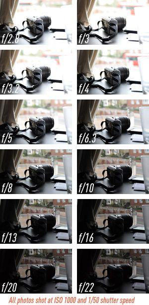 Aperture comparisons, all shot at ISO 1000 & 1/50 shutter speed