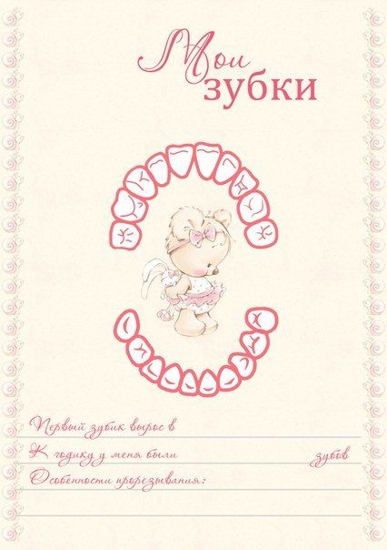 мои зубки: 20 тыс изображений найдено в Яндекс.Картинках