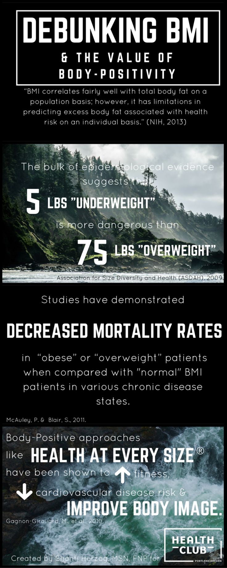 """For those of you looking to add some fuel to your fire in fighting the  fight against fat stigma, I want to lay out some basic facts and the  science behind Health At Every Size (HAES)®, fat acceptance and other  body-positive movements.  The whole concept of accepting the fat we've been conditioned to hate is  obviously controversial, and those of us attempting to do so face an uphill  battle, fighting against a society that wholeheartedly believes in the  existence of an """"obesity…"""