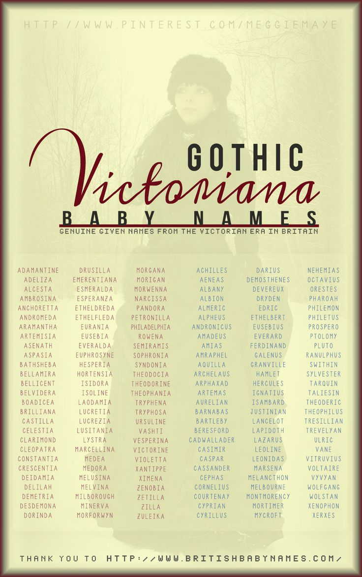 All names above were British baby names during the Victorian era. Good for character names.