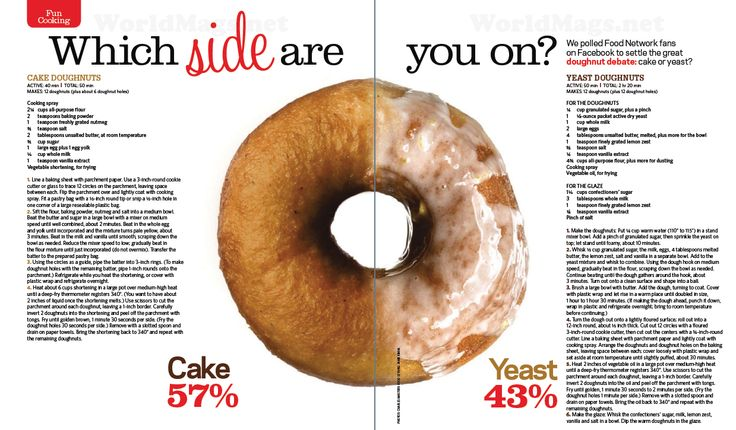 What Is A Cake Donut Vs Yeast Donut