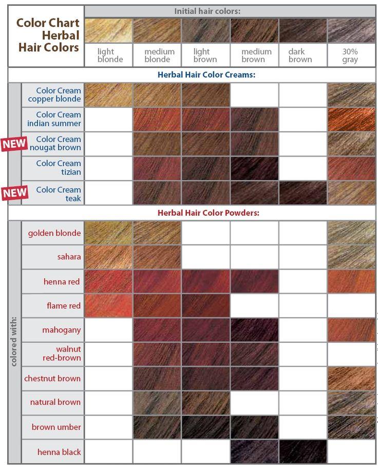 hair dye shades revlon