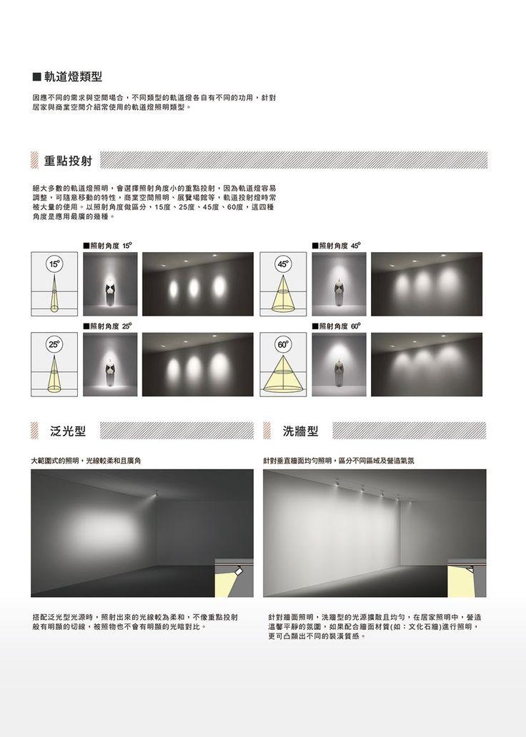 25 pinterest for Interior lighting design standards