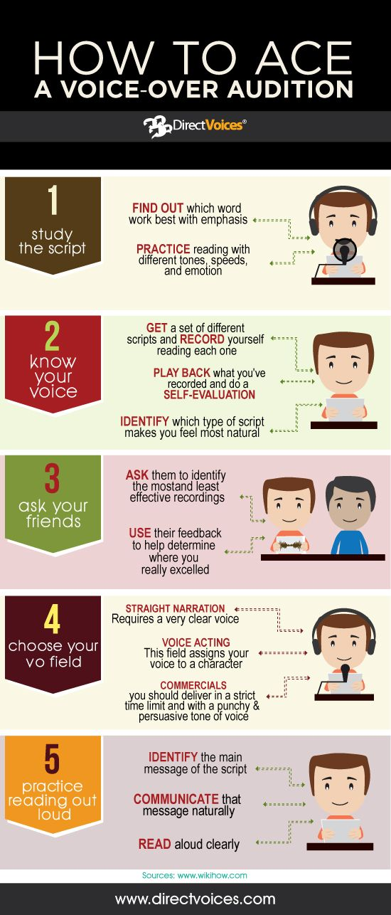 Fab little infographic giving advice about how to ace a voice-over or audio acting audition.  If you really want to be versatile, skilled and serious enough to work in this industry - you need to bear in mind that professionals don't just read and understand these kind of tips - they actually USE them!