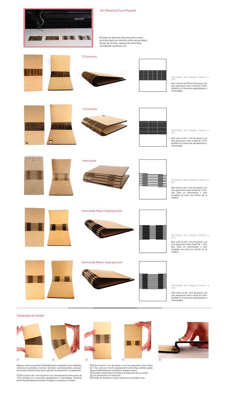 Principales 25 ideas incre bles sobre patrones de madera for Alfombras baratas santiago