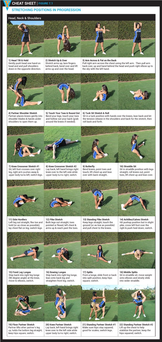 YCADA Stretching Cheat Sheet