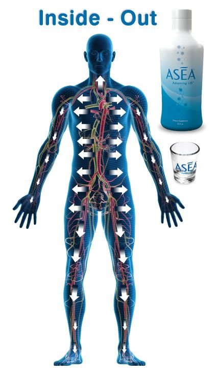 Instructions for Using ASEA ASEA works as soon as it contacts tissue from the inside-out or outside-in
