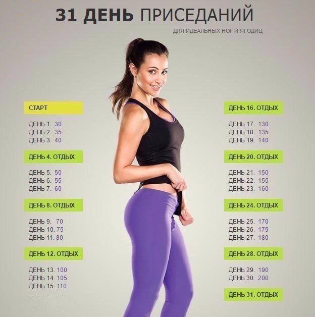Спортивная мама UA | Начисления детских пособий