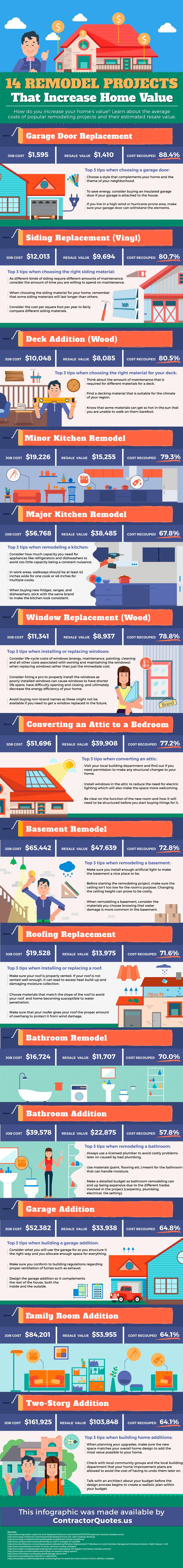 12 Best Everyday Home Garden Tips Projects Images On Pinterest Search Results For Quotmosquito Repeller Circuitquot Insane Design Ideas Your Improvement Project Learn More By Visiting The