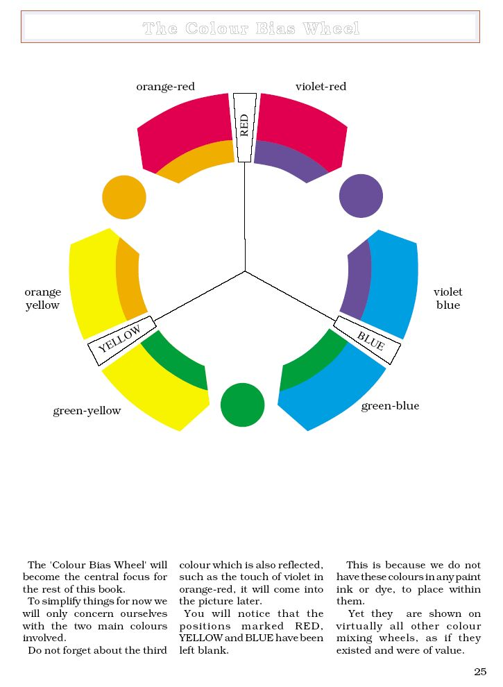64 best colour wheel images on Pinterest Chromotherapy, Color - color wheel chart