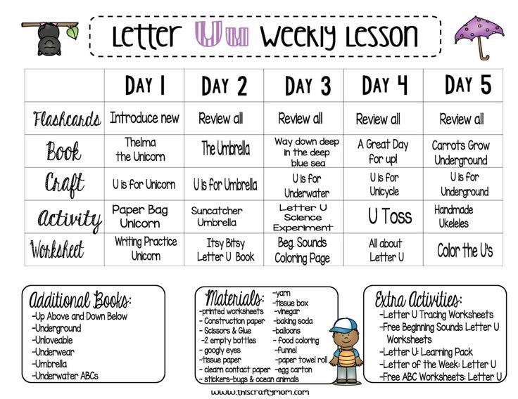 Letter U Free Preschool Weekly Lesson Plan Letter Of The Week Preschool Weekly Lesson Plans Lesson Plans For Toddlers Preschool Lesson Plan Template
