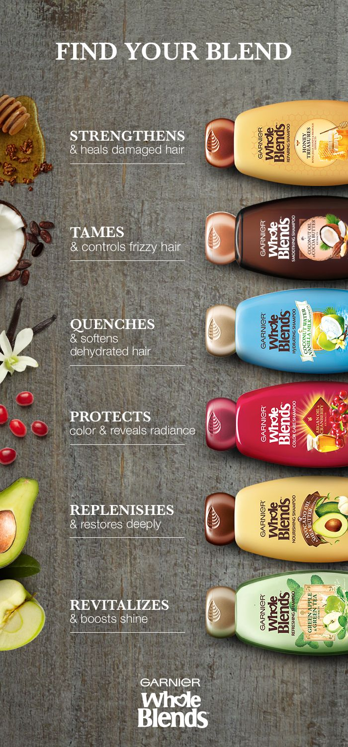 Which shampoo is right for you??   Hydrate dry hair, heal damaged hair, keep your color vibrant, and your hair shiny - all with amazing blends of ingredients!  Click to discover all that Garnier Whole Blends has to offer.