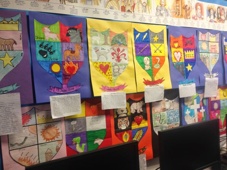 Medieval Shield Project: Writing, Art, History... Great multidisciplinary project!