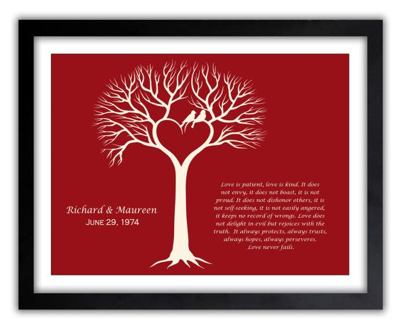 Unique Ruby Wedding Anniversary Gifts: 22 Best 40th Anniversary Party Ideas Images On Pinterest