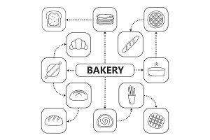Bakery mind map with linear icons product mockups to use for e-commerce education and design projects of all kinds. Choose from hundreds of apparel kitchen desk and branding mockup sets for designing online stores websites social media and promotional materials.