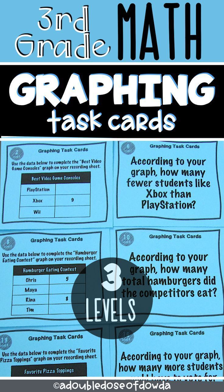 Graphing Task Cards Students Practice How To Create A Bar Graph And Pictograph Or Picture Graph And Answer Qu Task Cards 3rd Grade Math Elementary Math Games [ 1288 x 736 Pixel ]