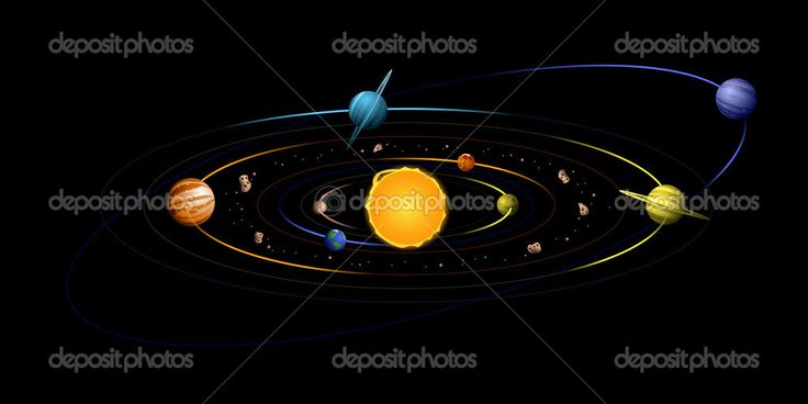 Pin By Teresa Castle On Baby Room Solar System Diagram