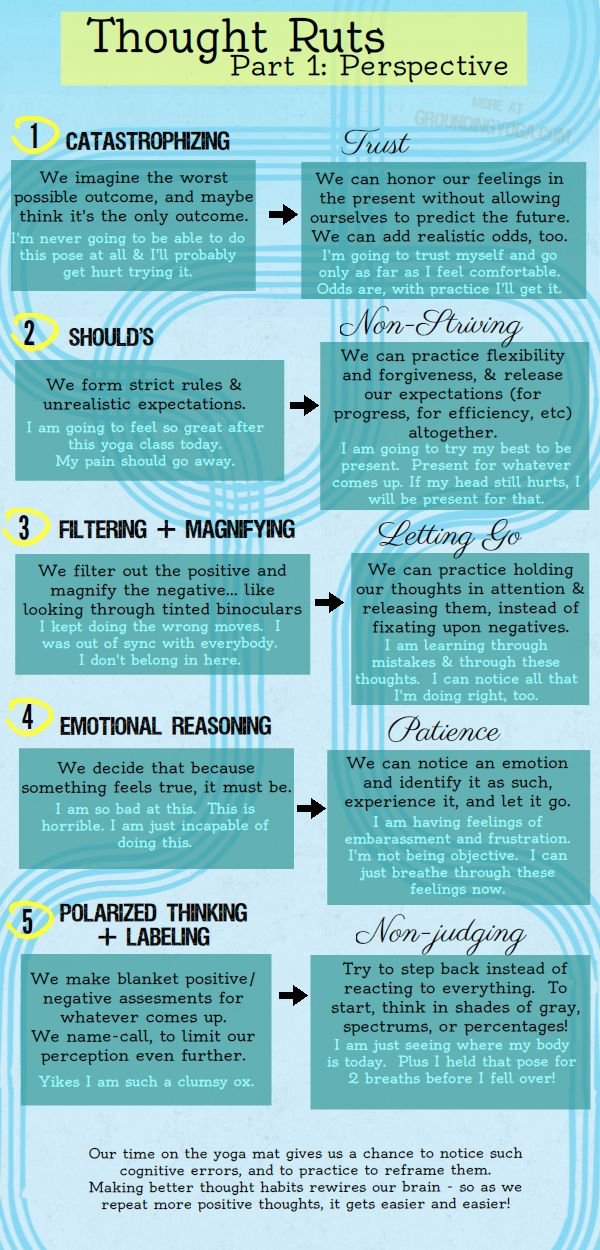 """""""Thought Ruts"""" INFOGRAPHIC on negative thinking patterns."""