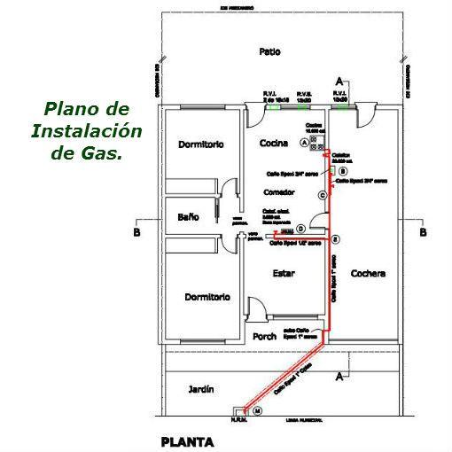 Mejores 8 im genes de etapas de la construcci n en for Gas natural en casa