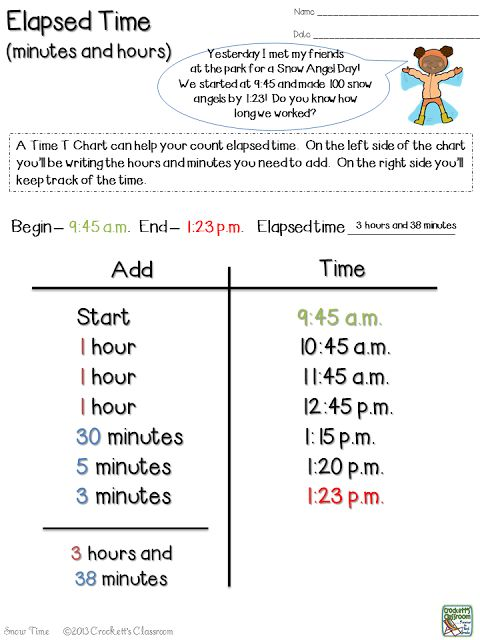180 Best Math Images On Pinterest Teaching Math Teaching Ideas