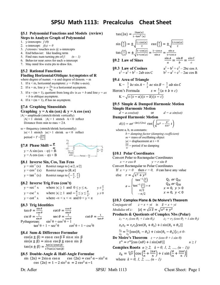 Printables Precalculus Worksheets 1000 ideas about precalculus on pinterest ap calculus spsu math 1113 cheat sheet pdf pdf