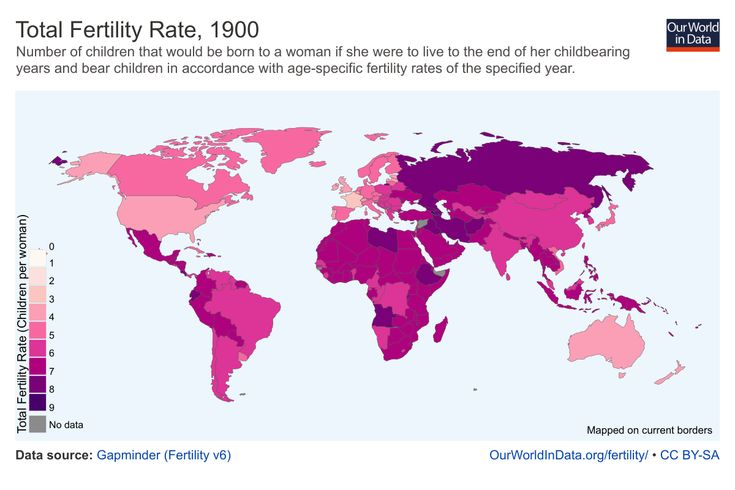 Total fertility rate by country 1900