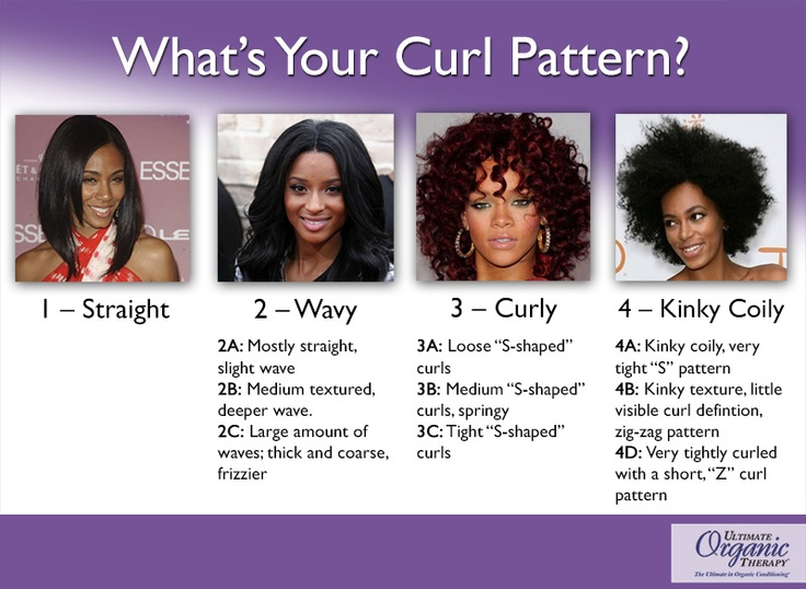 Know your curl pattern! Knowing your pattern is important to help you take care of your hair correctly.
