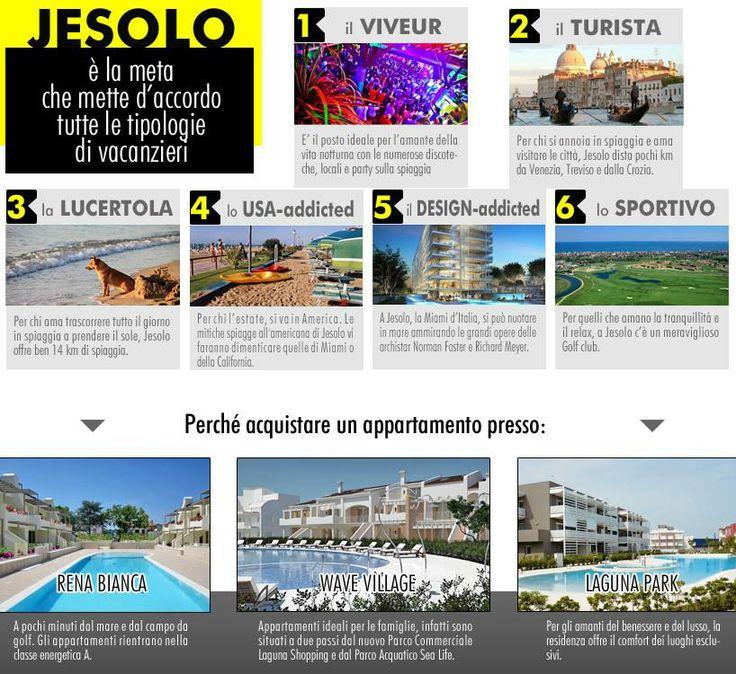 #infografica Perché #jesolo è la meta che mette d'accordo tutte le tipologie di vacanzieri