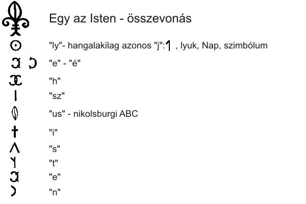 Régi magyar népi motívumok - Magyar motívumok - Világbiztonság