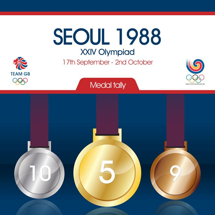 Team GB's complete medal tally from the 1988 Seoul Olympic games