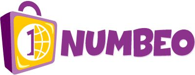 Numbeo - The biggest Internet Database about Cost of Living, Housing Indicators and many other informations about cities and countries!