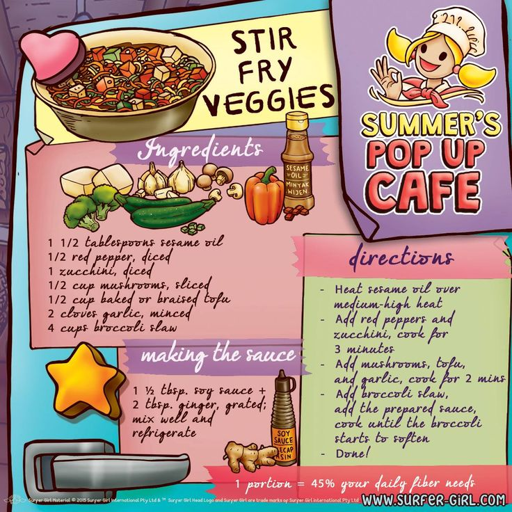 Hi Girls ^^ I have a supa recipe for you! :) Not only it's supa healthy, it's also supa yummy ;) Hehe ^^ Most importantly, it's high on fiber ^^ Let's try it!! ^^ Love, Summer <3 #surfergirl #positivedifference #healthyrecipe