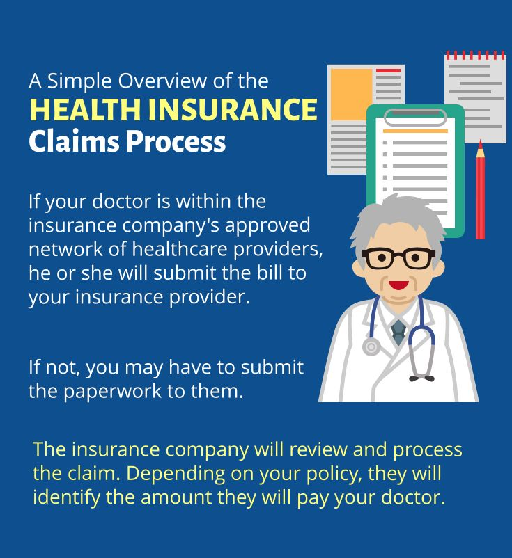 A Simple Overview Of The Health Insurance Claims Process Insurance Allinsuranceflorida Medical Insurance Health Insurance
