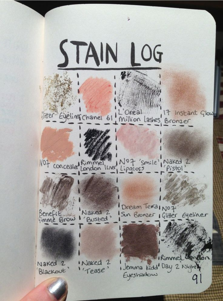 Stain log using your favourite makeup! | wreck this ...