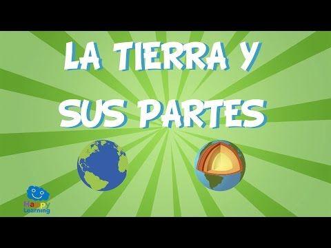 La Tierra y sus partes   Videos Educativos para Niños - YouTube