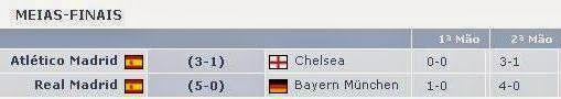 Aposto que ganhamos: MADRID VEM A LISBOA