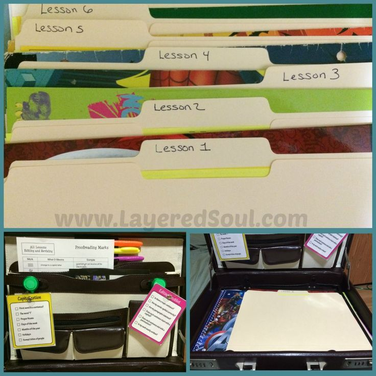 Planning WriteShop Book E for a new homeschool year in 3 Steps