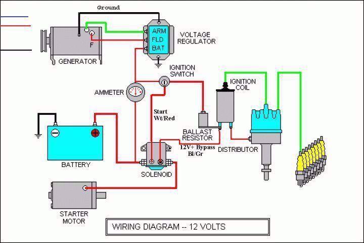 12 Car Electrical Wiring Diagram Wiring Diagram Wiringg Net 12 Car Electrical Wiring Diagr In 2020 Electrical Diagram Electrical Wiring Diagram Electrical Wiring