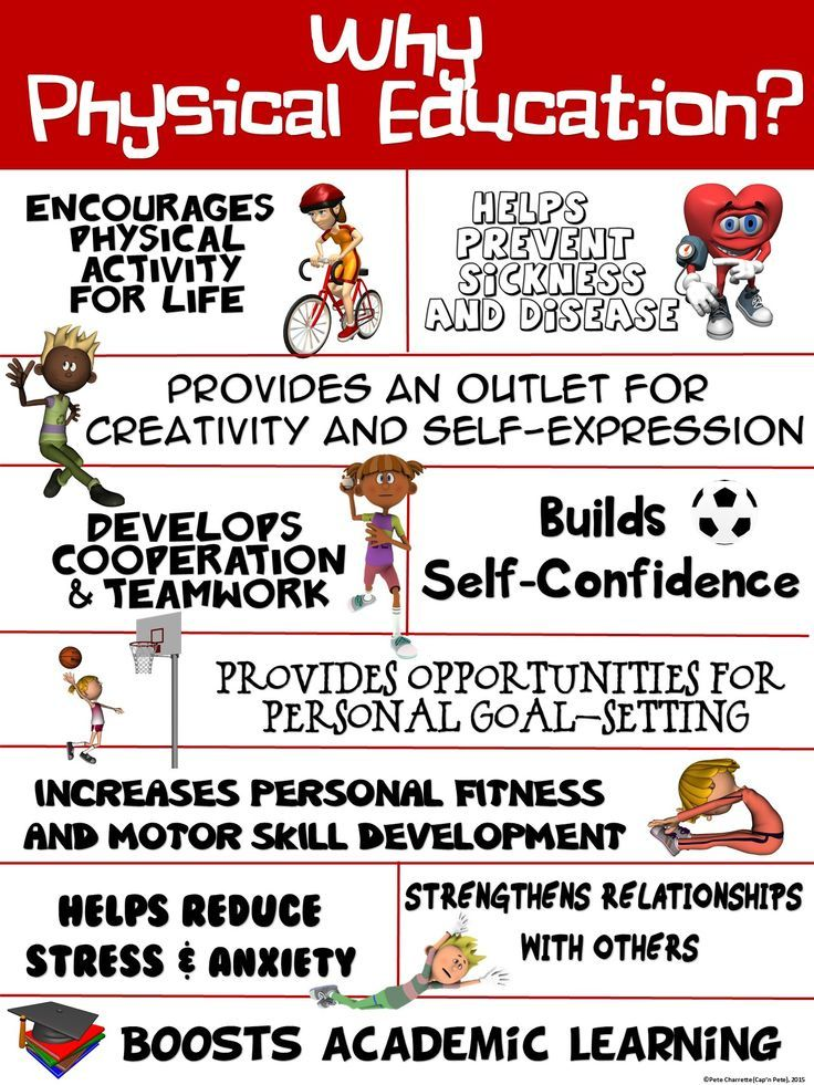 PE Poster: Why Physical Education?