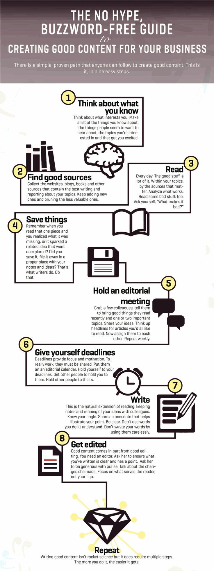 9 passos para criar estratégias de marketing de conteúdo [infografico]