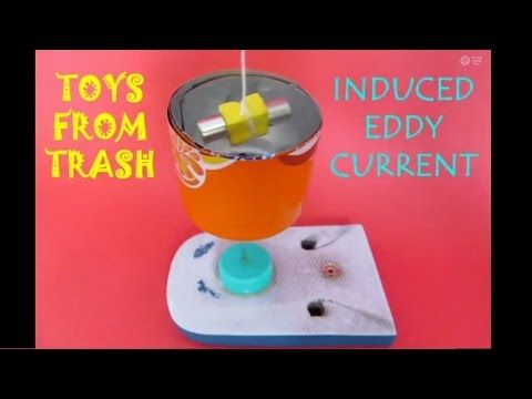 INDUCED EDDY CURRENT - ENGLISH - 23MB - YouTube