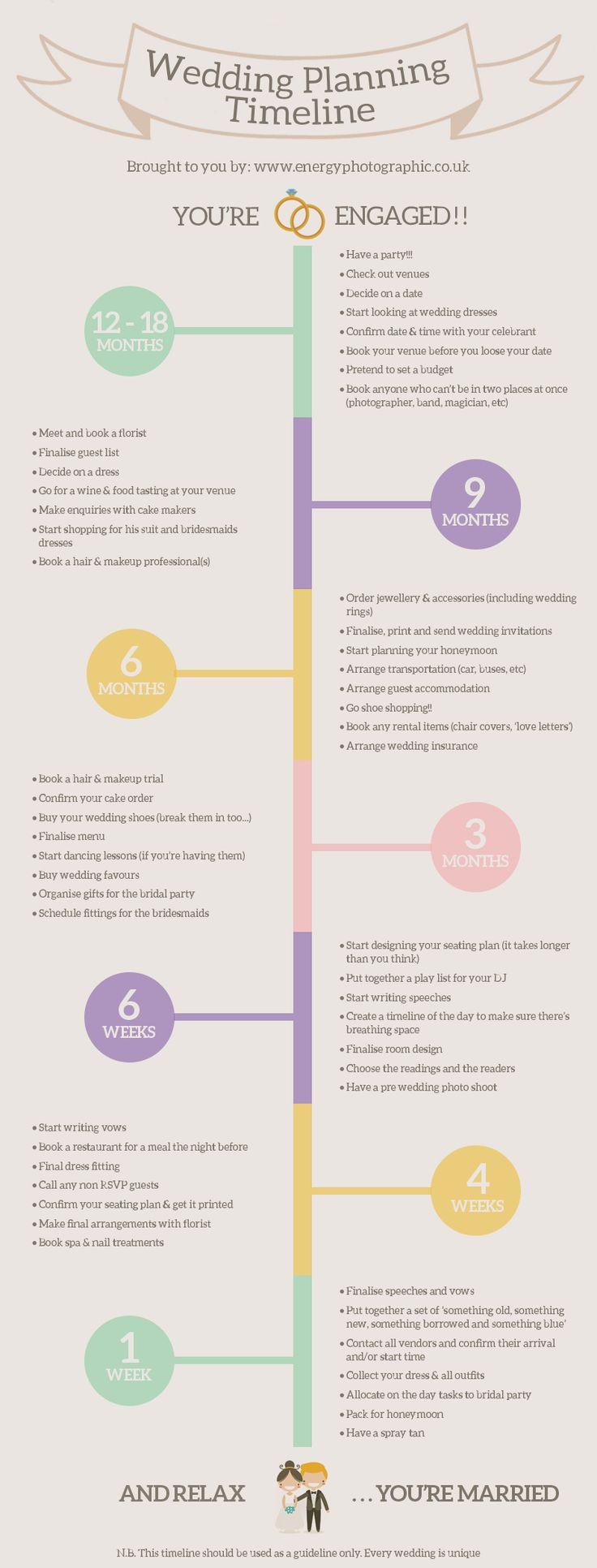 Wedding-Planning-Timeline